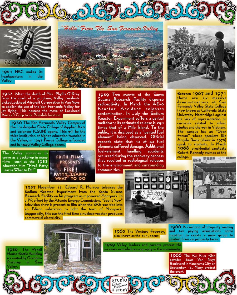 A Timeline of the San Fernando Valley